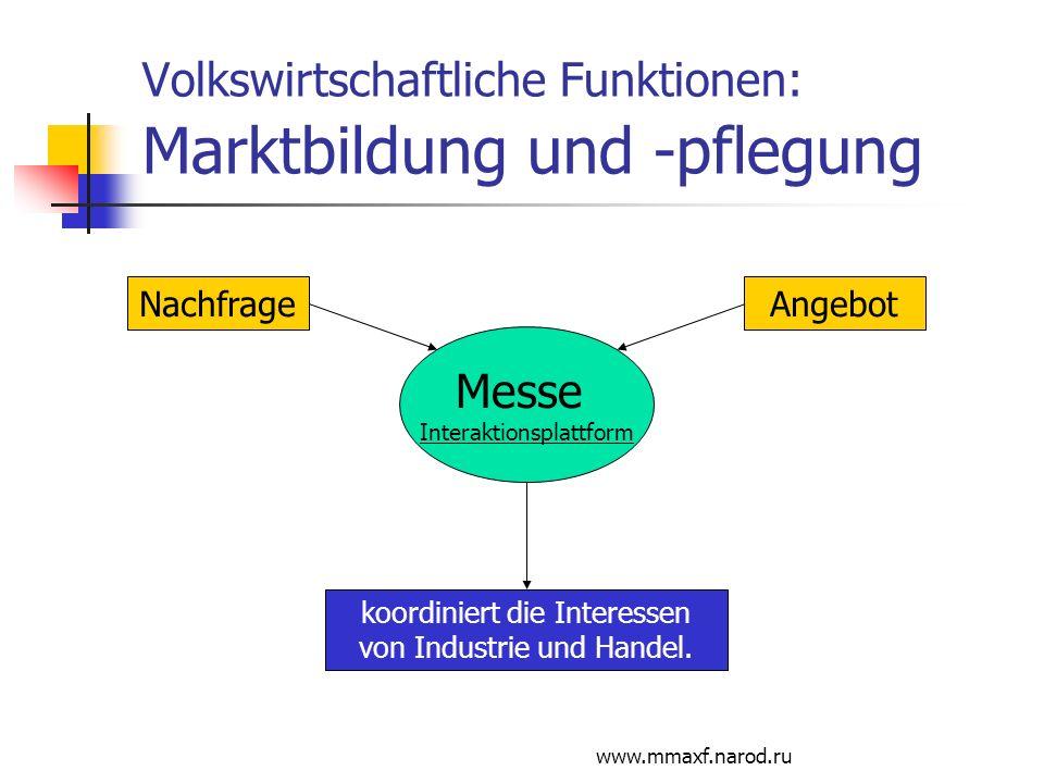 Volkswirtschaftliche Funktionen: Marktbildung und -pflegung