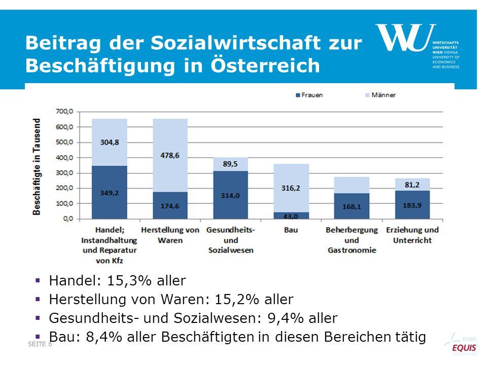 Beitrag der Sozialwirtschaft zur Beschäftigung in Österreich