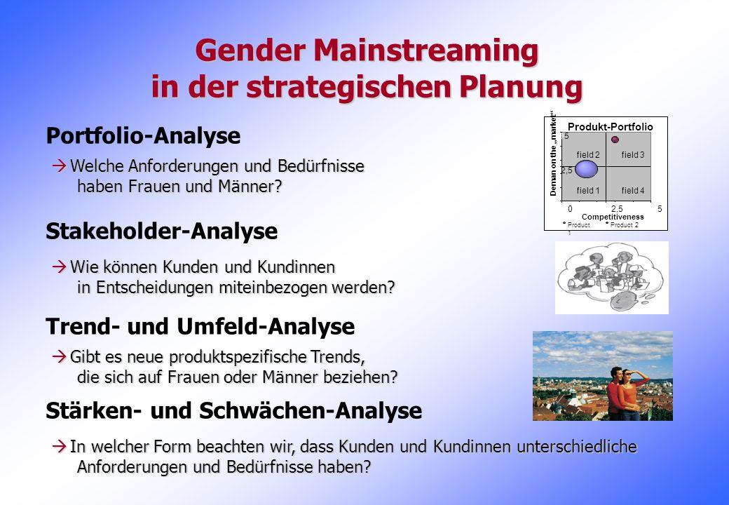 in der strategischen Planung