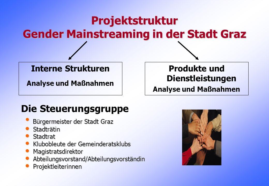 Gender Mainstreaming in der Stadt Graz Produkte und Dienstleistungen