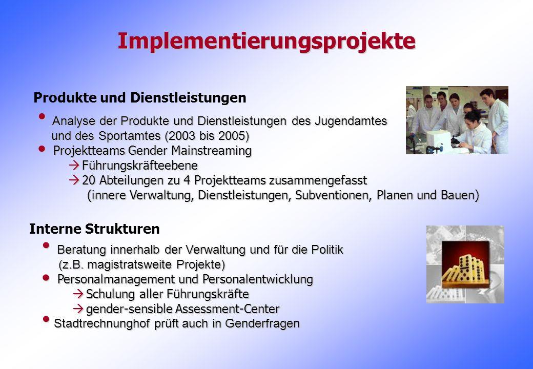 Implementierungsprojekte
