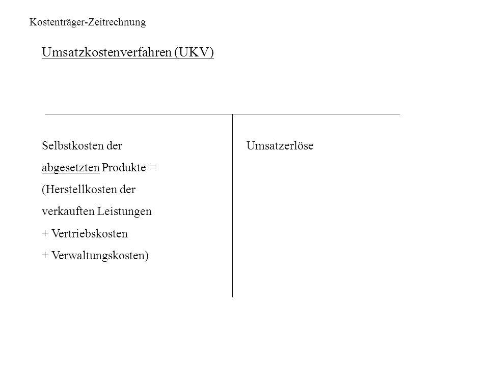 Umsatzkostenverfahren (UKV)