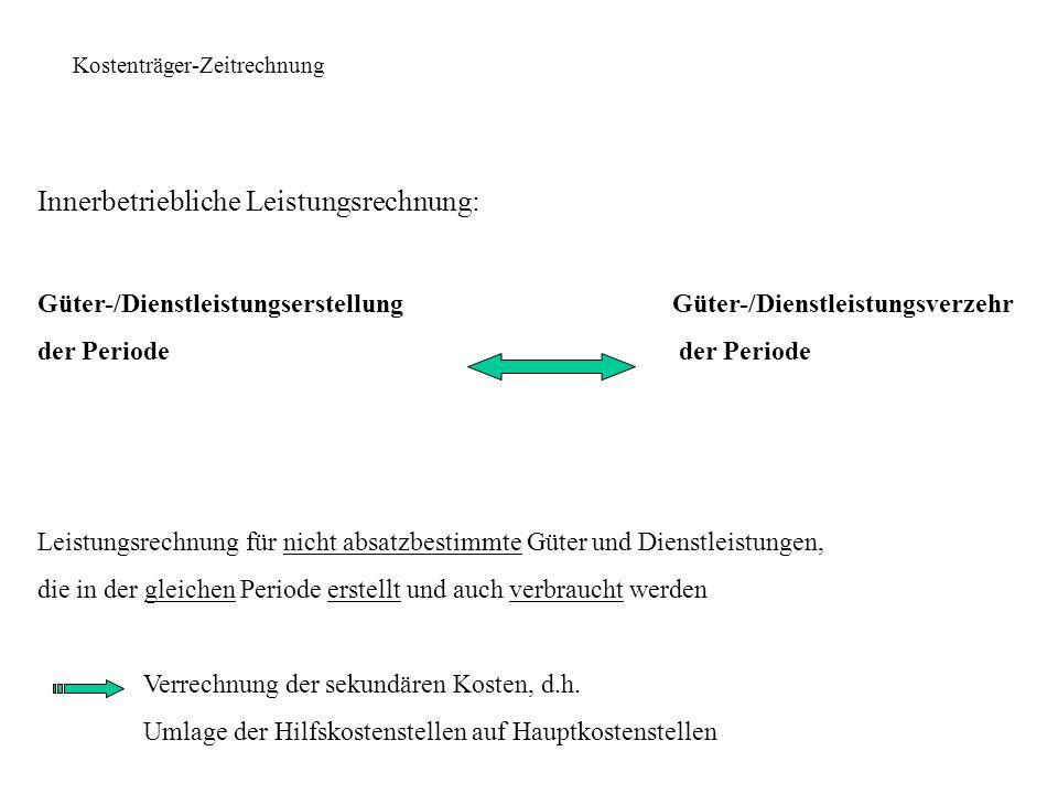 Innerbetriebliche Leistungsrechnung: