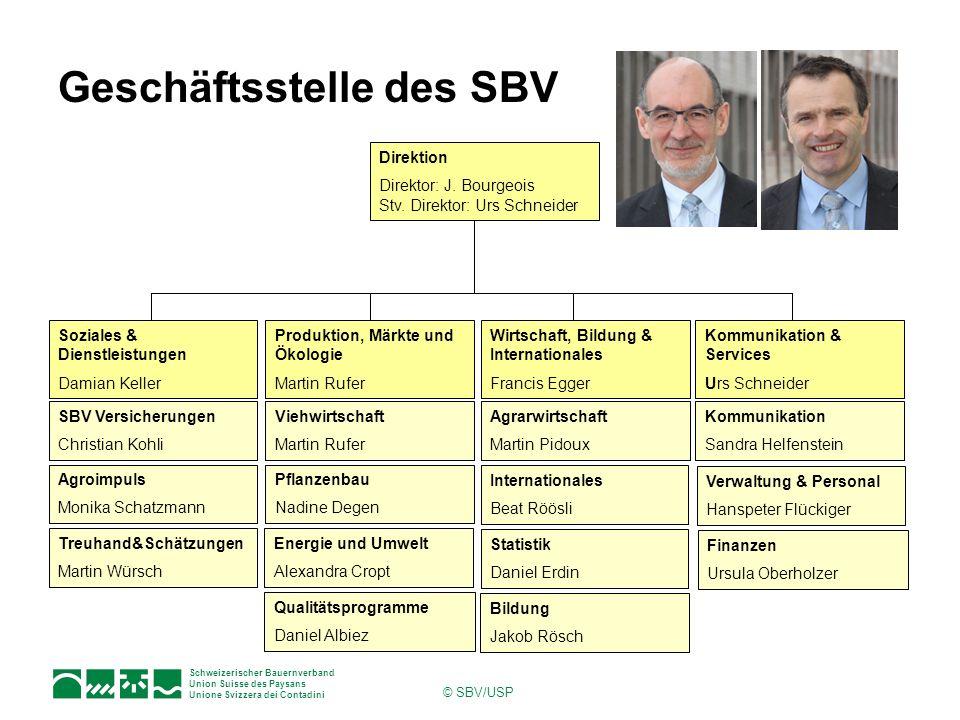 Geschäftsstelle des SBV