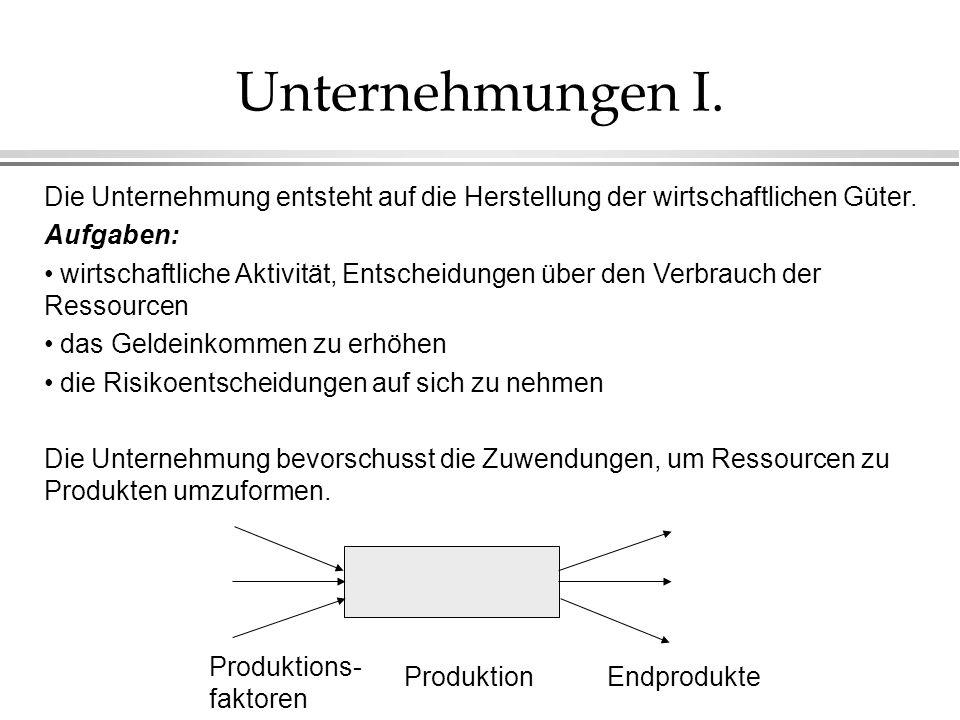 Unternehmungen I. Die Unternehmung entsteht auf die Herstellung der wirtschaftlichen Güter. Aufgaben: