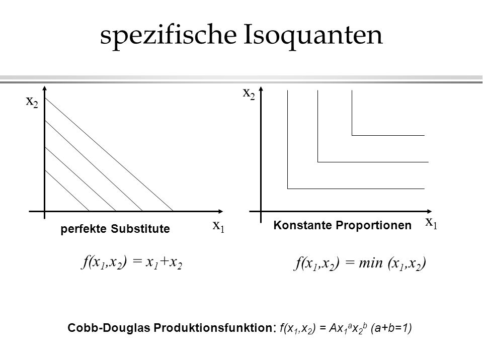 spezifische Isoquanten
