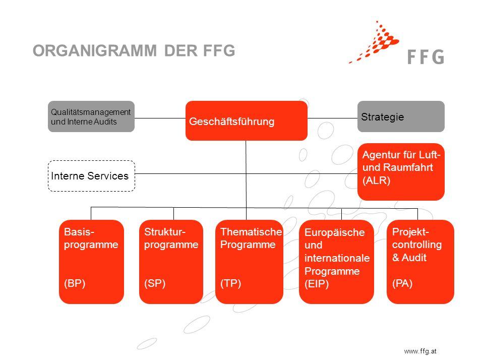 ORGANIGRAMM DER FFG Geschäftsführung Strategie Agentur für Luft-