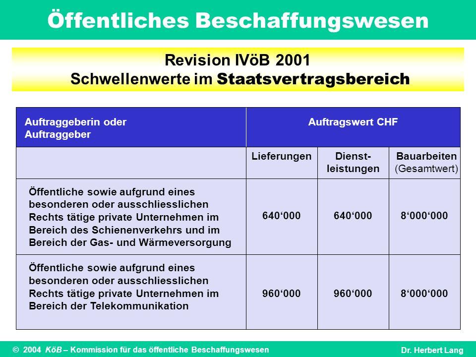 Revision IVöB 2001 Schwellenwerte im Staatsvertragsbereich