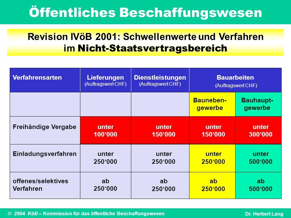 Revision IVöB 2001: Schwellenwerte und Verfahren im Nicht-Staatsvertragsbereich