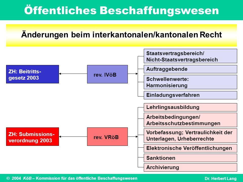 Änderungen beim interkantonalen/kantonalen Recht