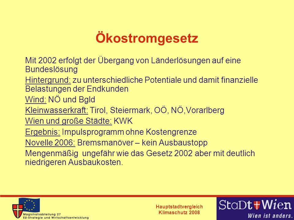Ökostromgesetz Mit 2002 erfolgt der Übergang von Länderlösungen auf eine Bundeslösung.