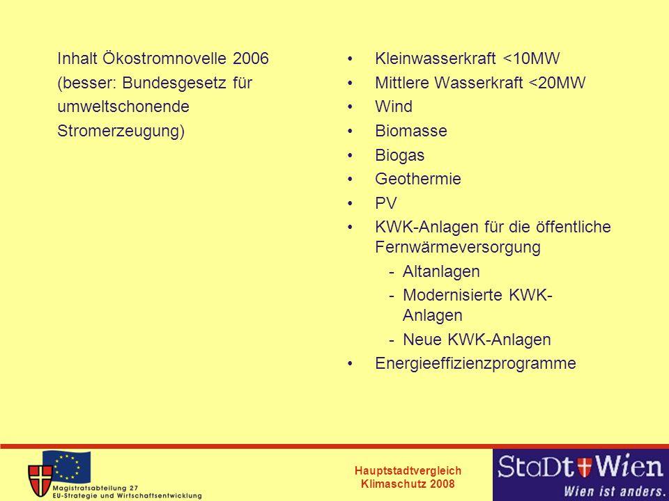 Inhalt Ökostromnovelle 2006 (besser: Bundesgesetz für umweltschonende Stromerzeugung)