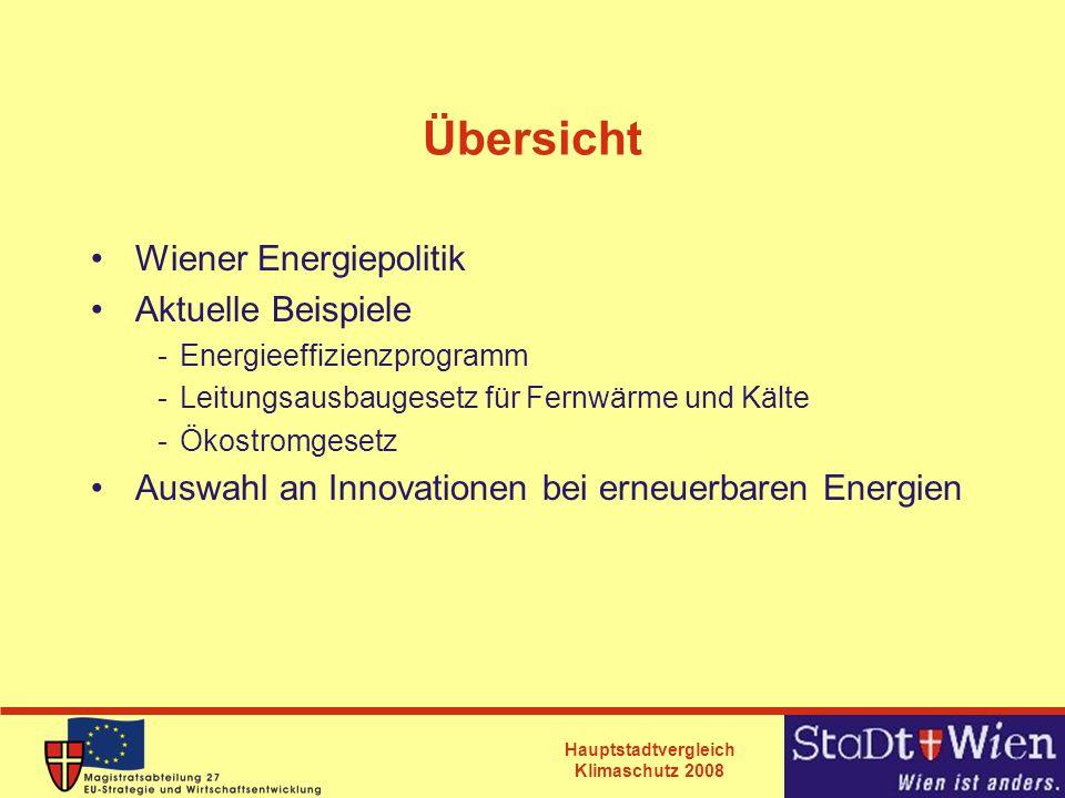 Übersicht Wiener Energiepolitik Aktuelle Beispiele