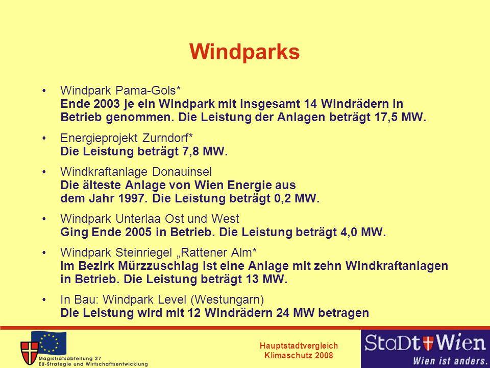 Windparks Windpark Pama-Gols* Ende 2003 je ein Windpark mit insgesamt 14 Windrädern in Betrieb genommen. Die Leistung der Anlagen beträgt 17,5 MW.