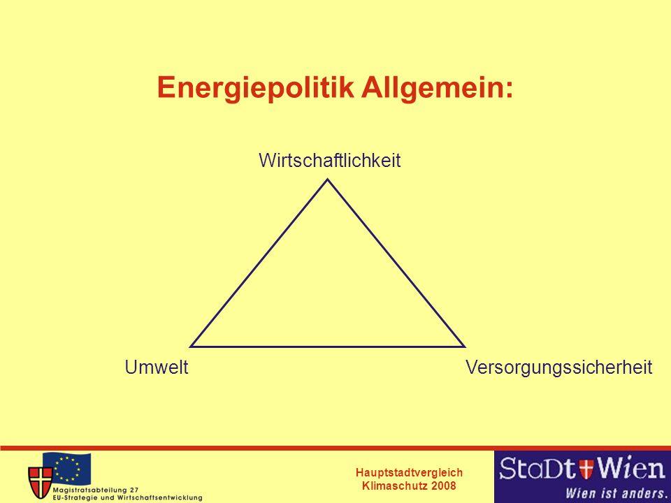Energiepolitik Allgemein:
