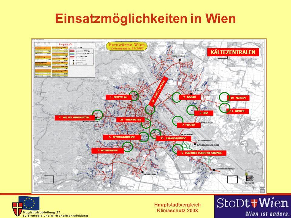 Einsatzmöglichkeiten in Wien