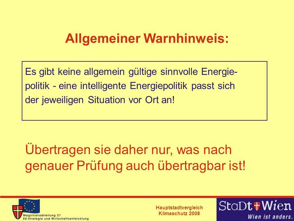 Allgemeiner Warnhinweis: