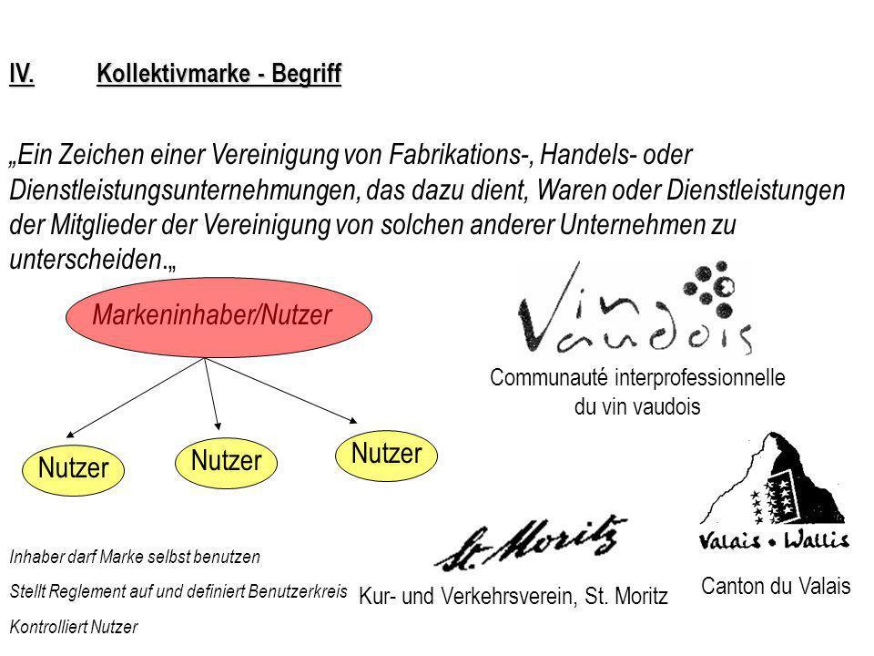 Markeninhaber/Nutzer