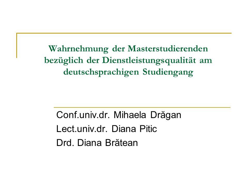 Wahrnehmung der Masterstudierenden bezüglich der Dienstleistungsqualität am deutschsprachigen Studiengang