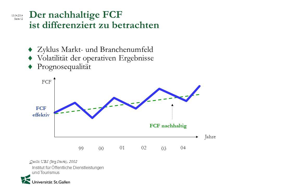 Der nachhaltige FCF ist differenziert zu betrachten