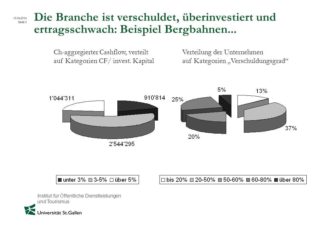 Die Branche ist verschuldet, überinvestiert und ertragsschwach: Beispiel Bergbahnen...