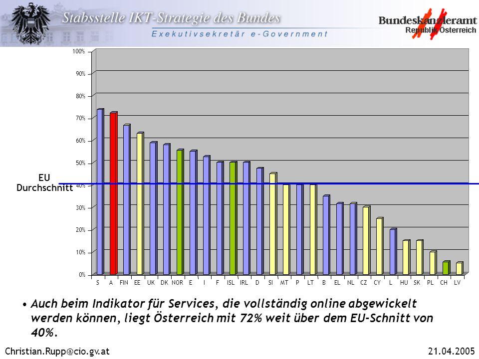 0%10% 20% 30% 40% 50% 60% 70% 80% 90% 100% S. A. FIN. EE. UK. DK. NOR. E. I. F. ISL. IRL. D. SI. MT.