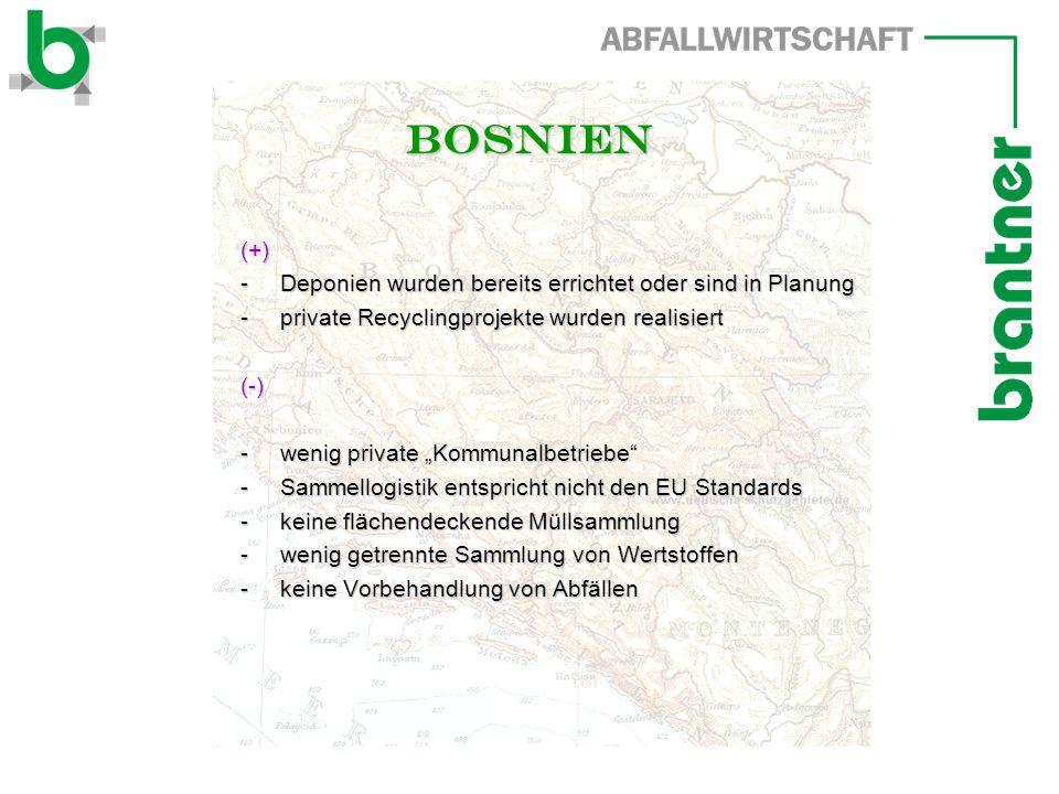Bosnien (+) Deponien wurden bereits errichtet oder sind in Planung