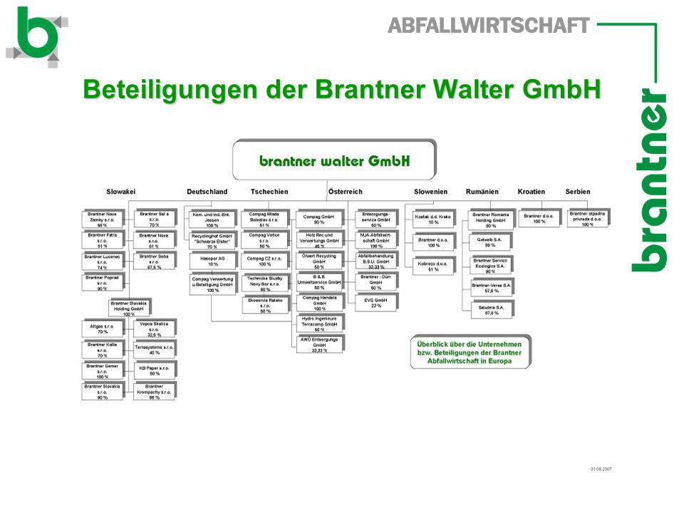 Beteiligungen der Brantner Walter GmbH