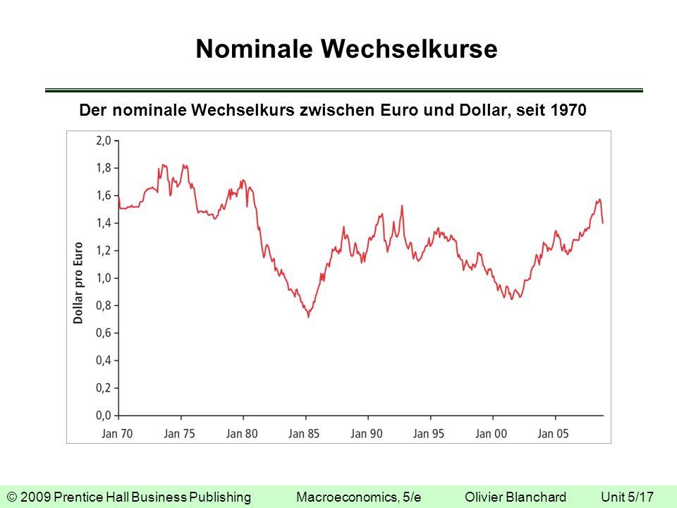 Nominale Wechselkurse