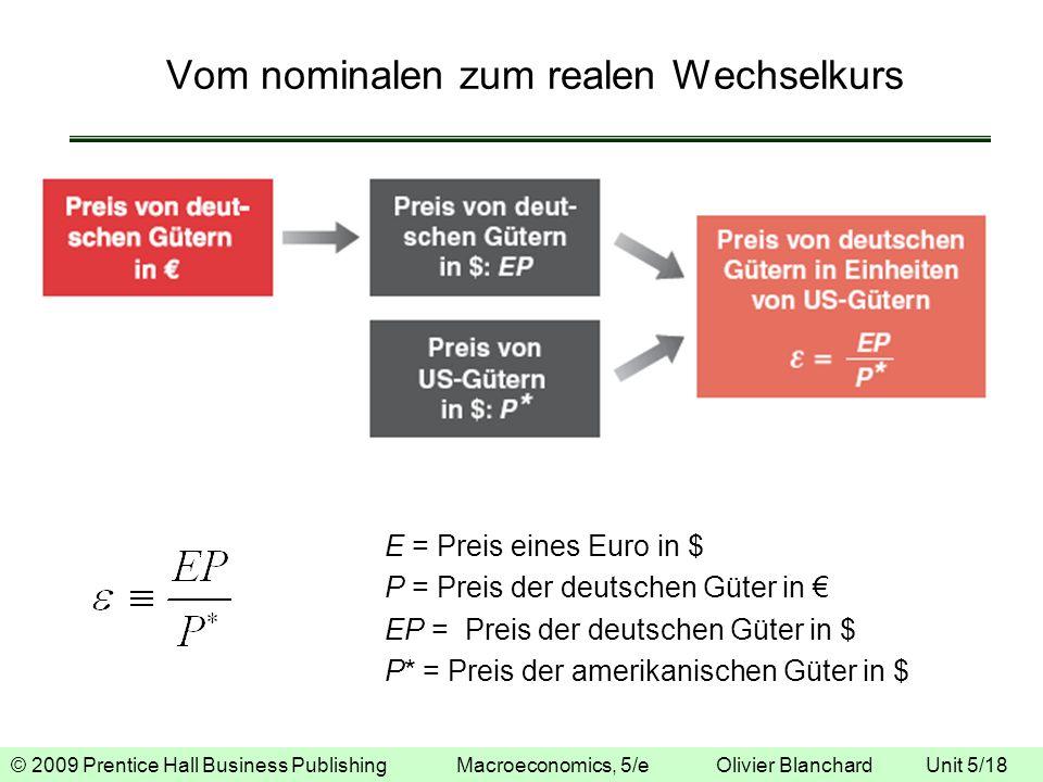 Vom nominalen zum realen Wechselkurs