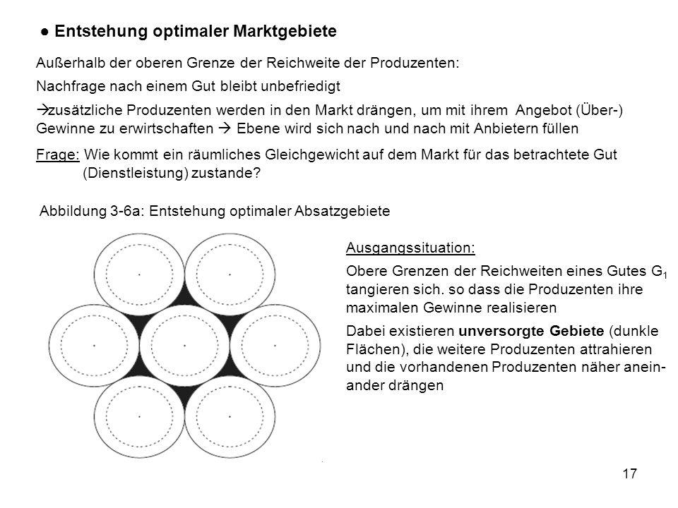 ● Entstehung optimaler Marktgebiete