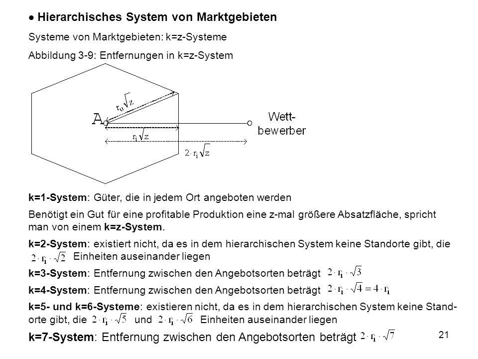 Hierarchisches System von Marktgebieten