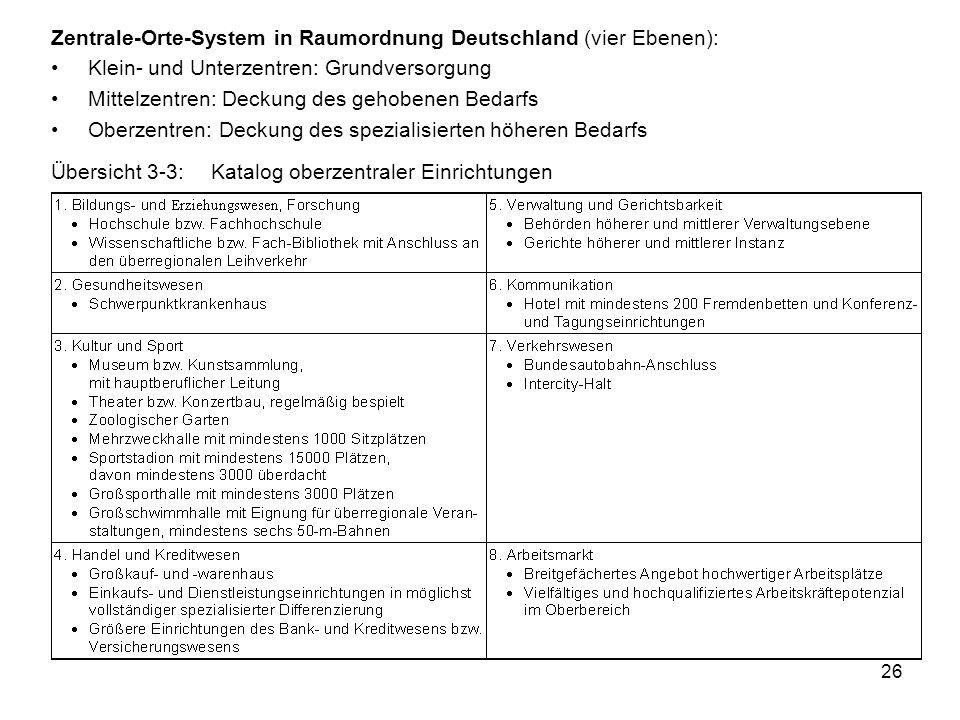 Zentrale-Orte-System in Raumordnung Deutschland (vier Ebenen):