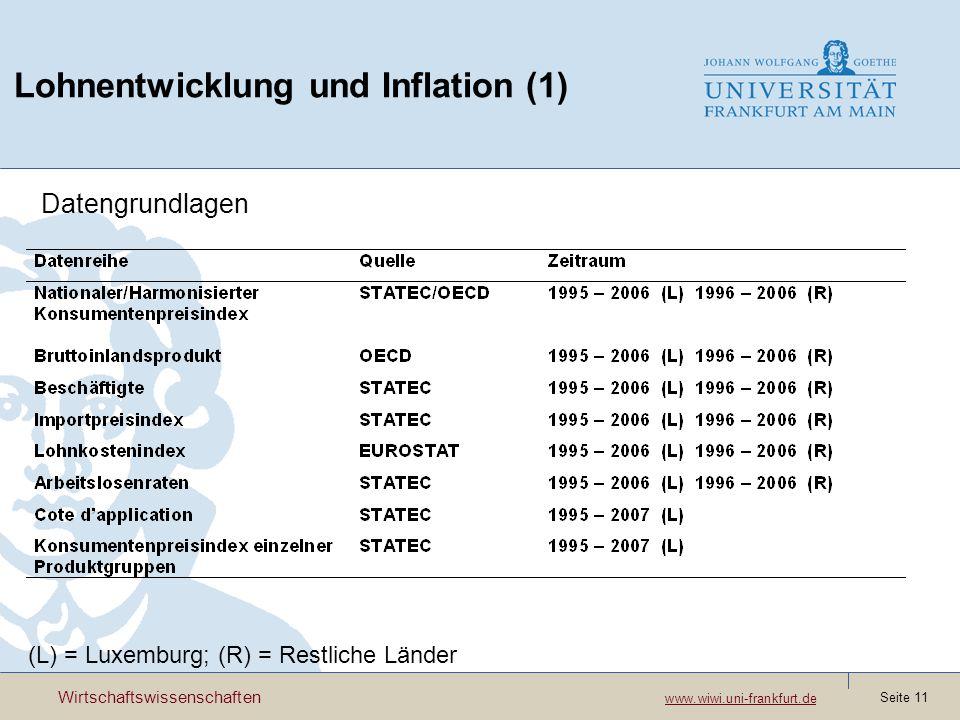Lohnentwicklung und Inflation (1)