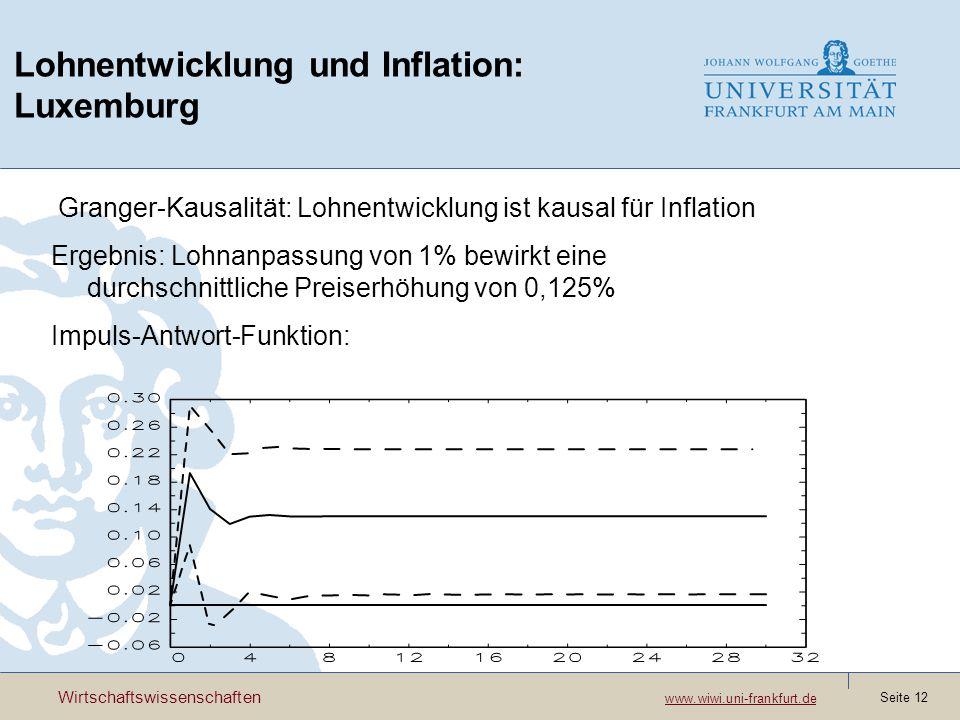 Lohnentwicklung und Inflation: Luxemburg