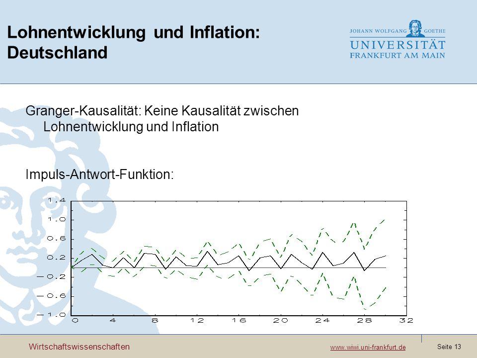 Lohnentwicklung und Inflation: Deutschland
