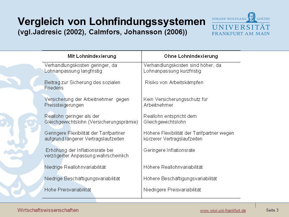 Vergleich von Lohnfindungssystemen (vgl