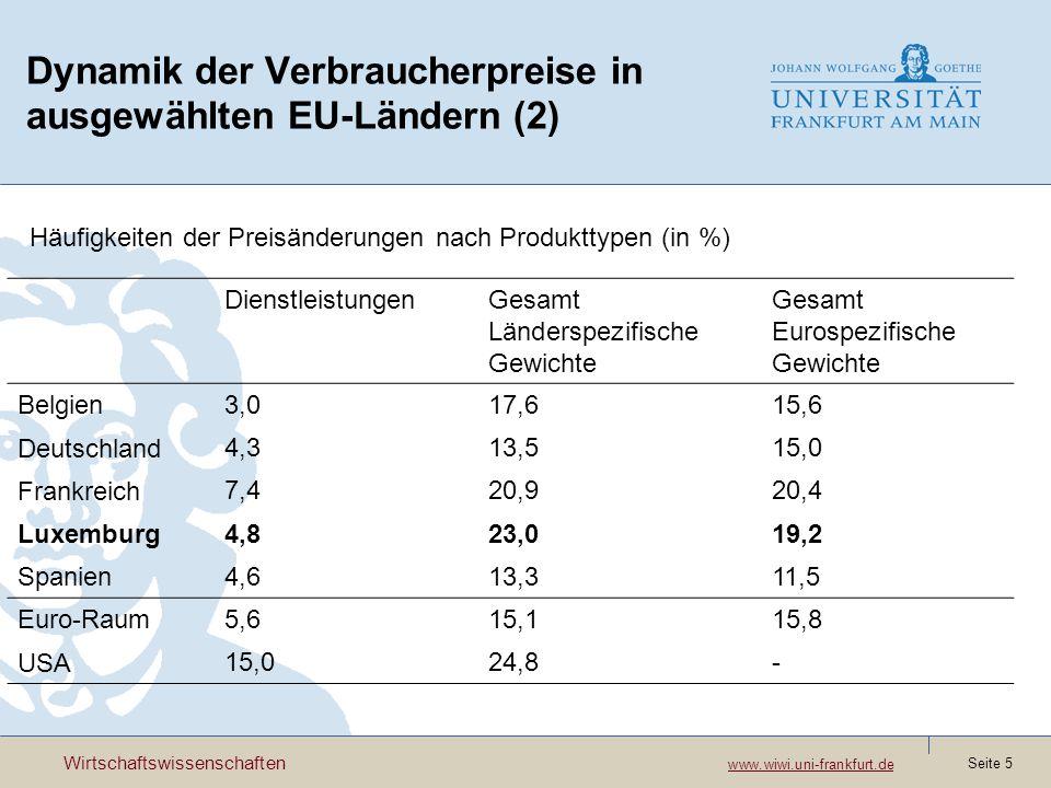 Dynamik der Verbraucherpreise in ausgewählten EU-Ländern (2)
