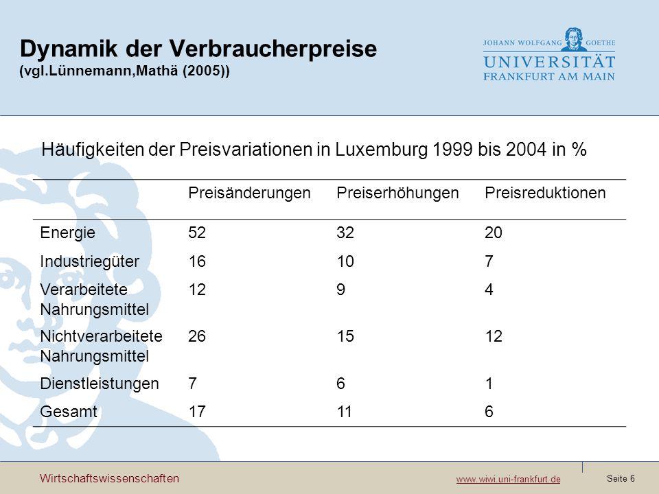 Dynamik der Verbraucherpreise (vgl.Lünnemann,Mathä (2005))