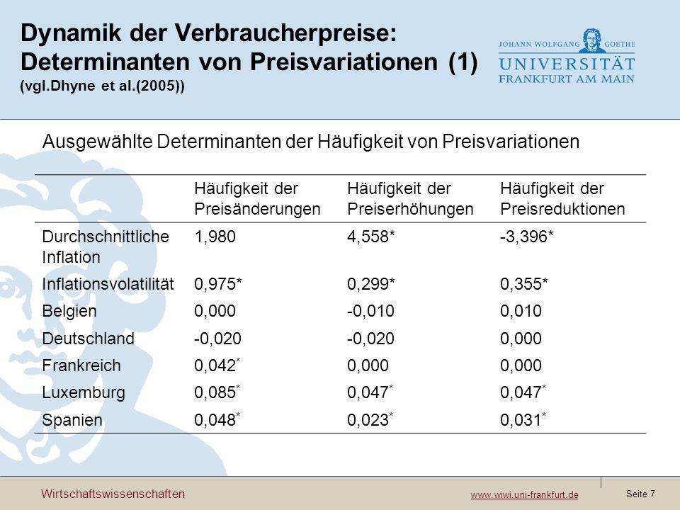 Dynamik der Verbraucherpreise: Determinanten von Preisvariationen (1) (vgl.Dhyne et al.(2005))