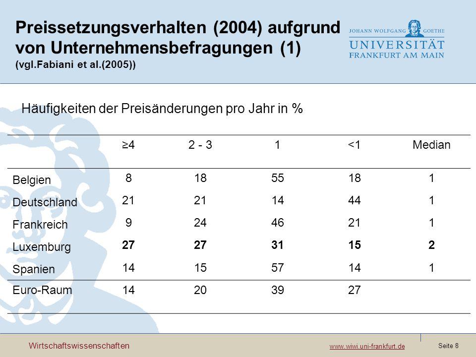 Preissetzungsverhalten (2004) aufgrund von Unternehmensbefragungen (1) (vgl.Fabiani et al.(2005))