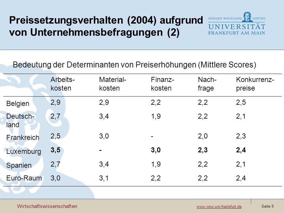 Preissetzungsverhalten (2004) aufgrund von Unternehmensbefragungen (2)