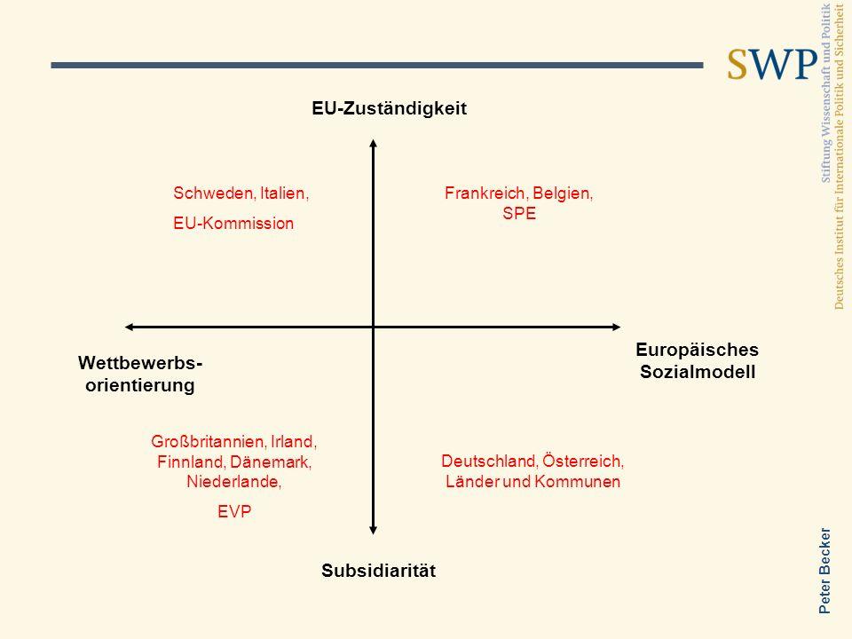 Europäisches Sozialmodell Wettbewerbs-orientierung