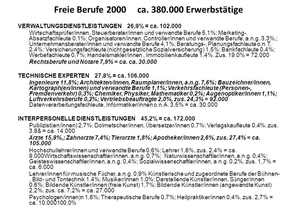 Freie Berufe 2000 ca. 380.000 Erwerbstätige