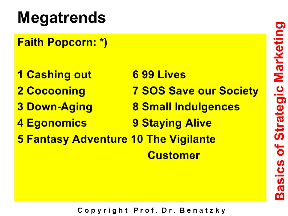Megatrends Basics of Strategic Marketing Faith Popcorn: *)