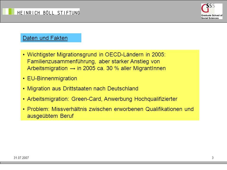 Migration aus Drittstaaten nach Deutschland