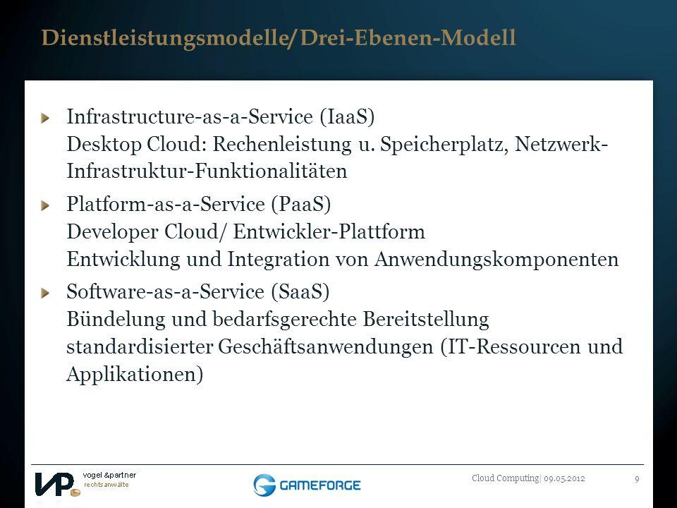 Dienstleistungsmodelle/ Drei-Ebenen-Modell