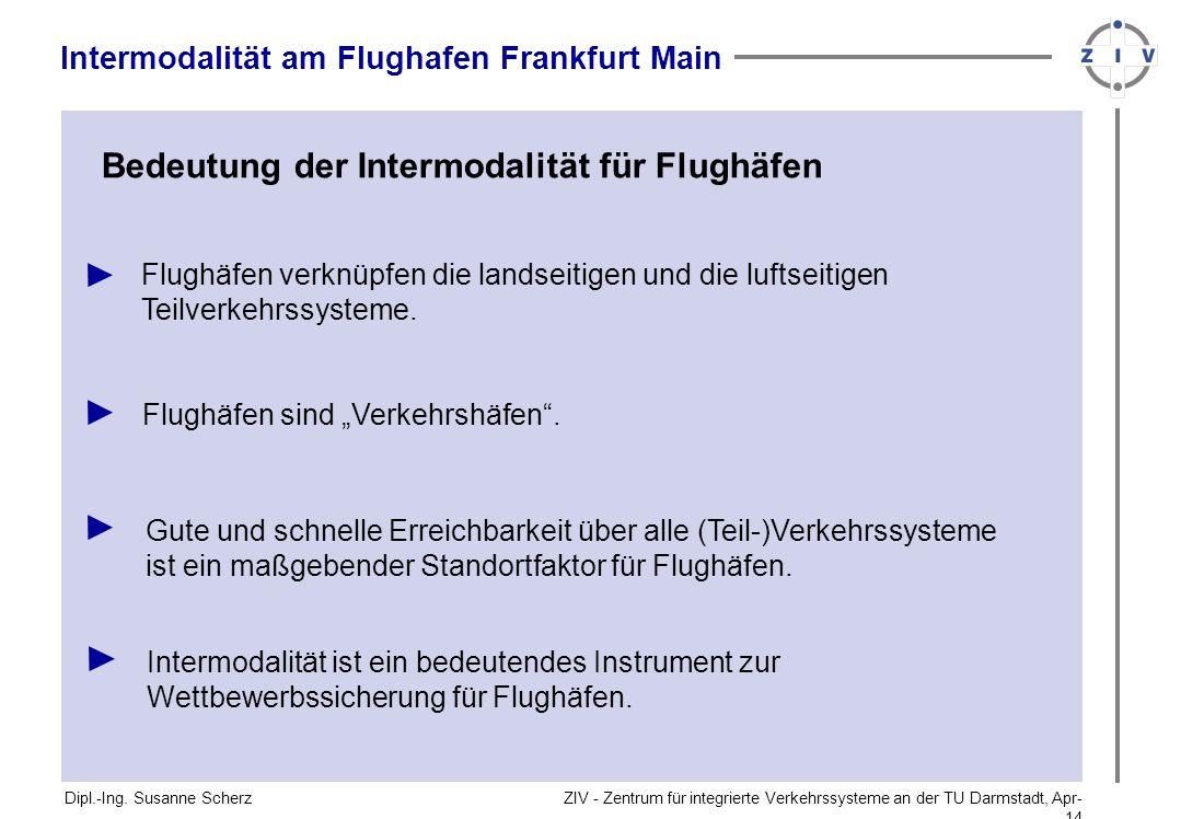 Bedeutung der Intermodalität für Flughäfen