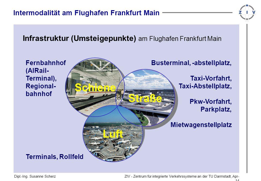Intermodalität am Flughafen Frankfurt Main