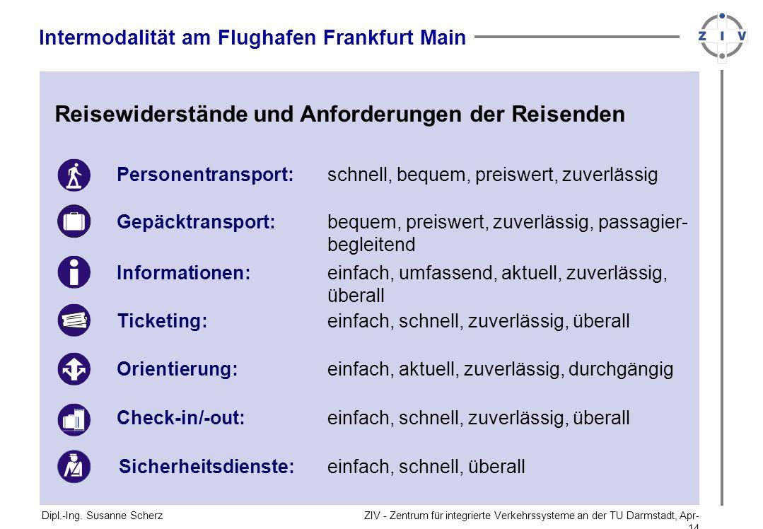 Reisewiderstände und Anforderungen der Reisenden